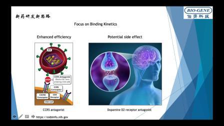 MINI TALKS:PHERAstar FSX检测药物结合动力学助力新药研发