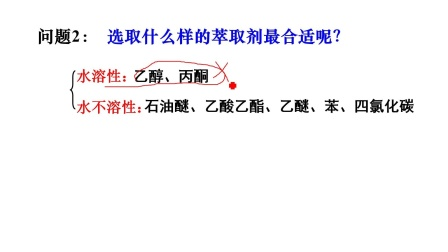 选修1专题6课题2   胡萝卜素的提取.mp4