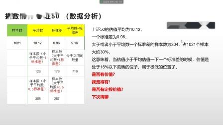 20200402定投基金培训.mp4
