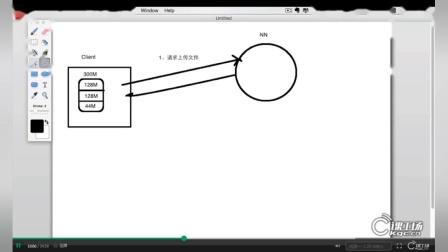 武汉课工场大数据培训—分布式文件系统HDFS-10