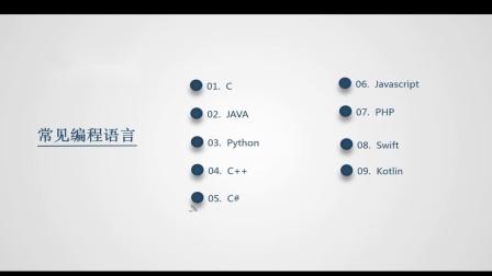这么多计算机编程语言,应该怎么选择