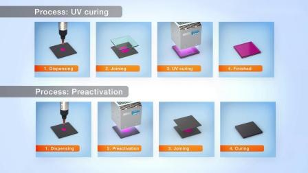 DELO PHOTOBOND LA UV 固化不透明组件的粘接 | DELO 德路工业粘合剂