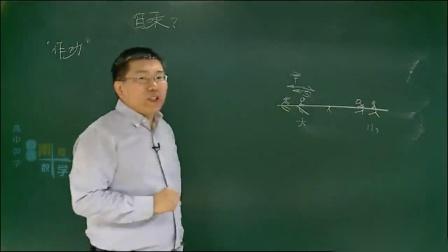 高中数学_向量的数量积_高一数学必修4教学视频