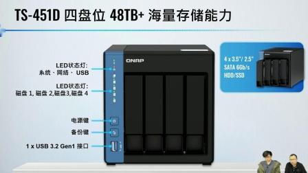 QNAP TS-451D 4盘位NAS 新上市:搭载 Intel® Celeron® J4025 双核心处理器,兼顾效能与多元应用的家庭多媒体中心