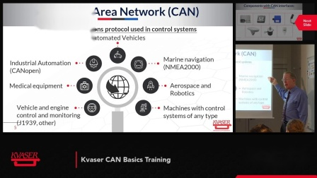 "CAN基础培训""揭开CAN之谜""(Controller Area Network)第二部分"