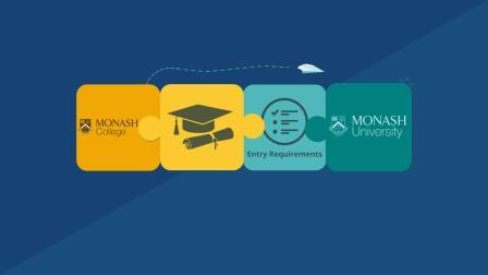 Transition to Monash University