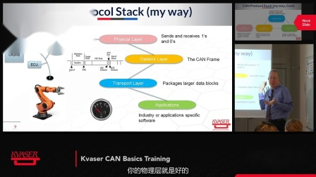 "CAN基础培训""揭开CAN之谜""(communication layers and a Protocol Stack)第三部分"