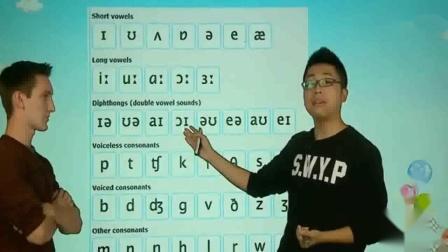 一年级汉语拼音:小学英语国际音标教学:基础发音很重要,不会读的赶紧来学习
