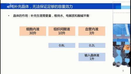 围术期液体治疗胶体选择(左明章教授)