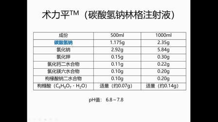 晶体液的围术期应用(王东信教授)