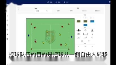 西班牙HLK足球教案4v4加2控球