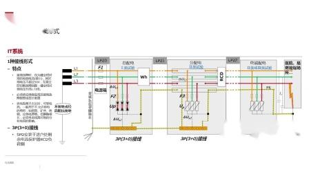 低压电涌保护器的过电流保护 —— 专用后备保护装置