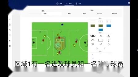 西班牙HLK足球教案4v4+2攻防.mp4