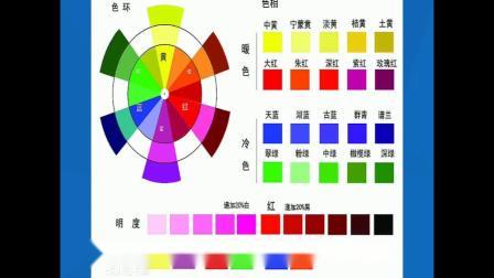 十大家具美容修补学校_家具维修培训学校排名_中国家具美容网