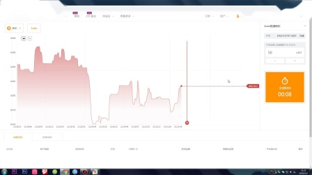 BitOffer竞猜期权怎么玩?比特币一分钟猜涨跌_数字期权_二元期权