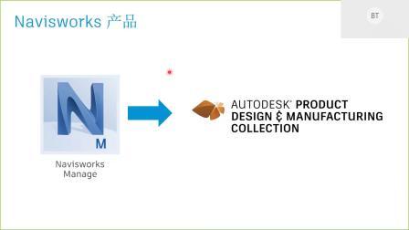 大型设计项目的最佳实践-陶博旭-20200428