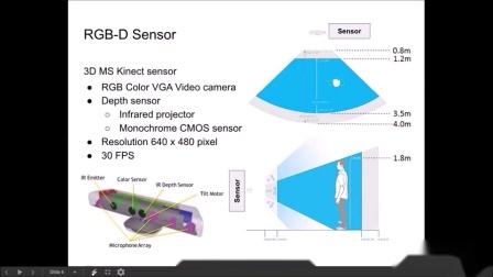 05 Robot Visual Perception (1/2) : RGB-D Sensing | RoboCup@Home Education