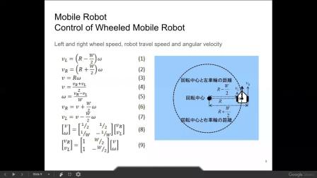 06 Robot Navigation (1/2) : SLAM Map Building (Simulation) | @HomeEDU