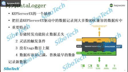 上海泗博Kepware软件读写数据库培训课程.mp4