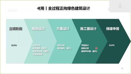 基于Revit的绿建应用-20200506-李尚达.mp4