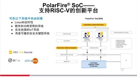 安全解决方案系列研讨会4——RISC-V安全之地:确保安全性的良好开端
