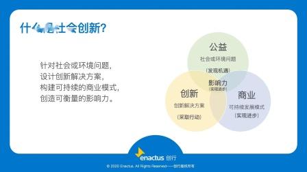 【创行×戴尔】项目审核员线上志愿服务项目线上培训