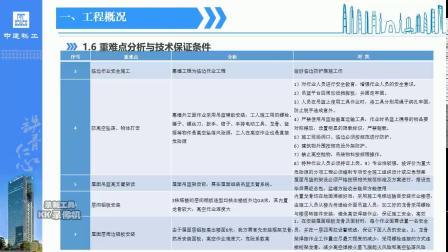 西昌市人民医院外墙施工.mp4