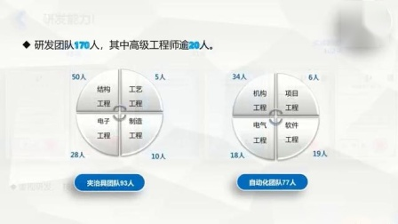 深圳市强瑞精密技术股份有限公司.mp4