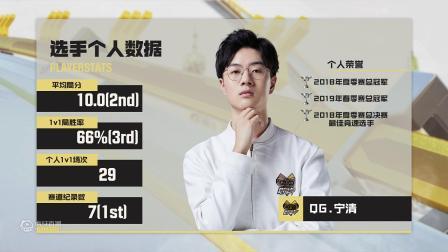 2020QQ飞车手游S联赛 vs GK_个人竞速_季后赛胜者组_DAY1