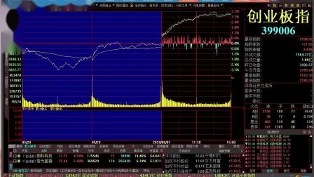 今日大盘指数分析 股票行情走势 消费电子 东山精密 领益智造 精研科技 水晶光电