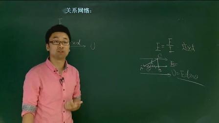 高二物理选修3-1,电场物理量梳理,学而思高中物理教学视频全集