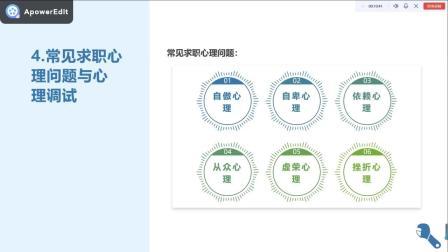 跨境电商运营职业技能培训课程之就业素质指导 Lesson 6.mp4
