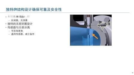 感知设备状态,提升设备可靠性 | Rosemount