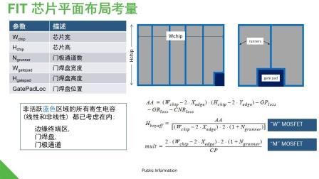 安森美半导体碳化硅(SiC) 方案应用于太阳能逆变器电源及电动汽车充电桩等