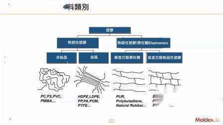 橡胶密封减震设计开发挑战与仿真应用|精华版|