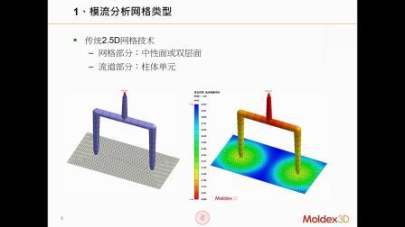 【Moldex3D 操作技巧】流道与网格建模|精华版|