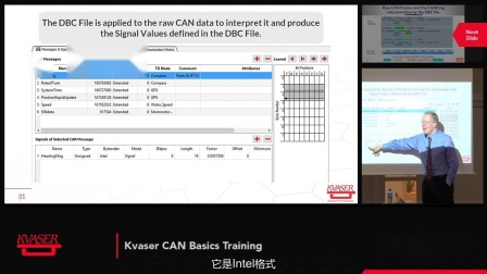 "CAN基础培训""揭开CAN之谜""(advantages and limitations of the Kvaser software)第九部分"