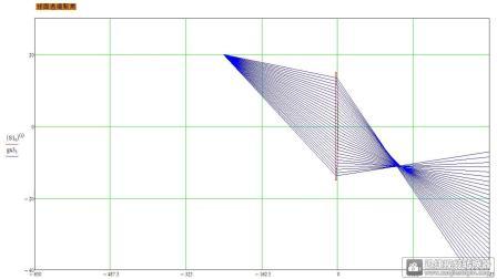 点光源在平凸球面透镜下成像规律.mp4