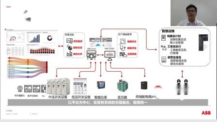 ABB Ability 机场智慧配电管理系统