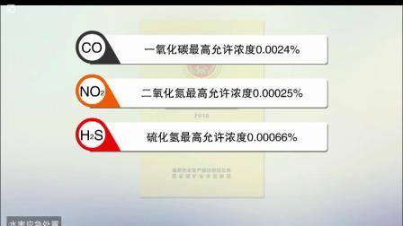 《煤矿防治水细则》动漫解读(下).mp4