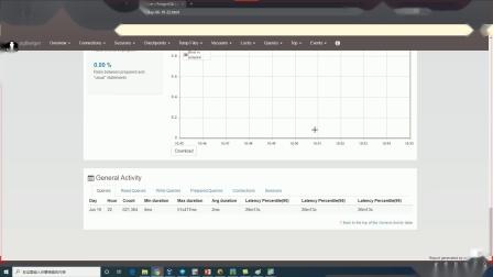 PostgreSQL数据库视频(第15期)(CUUG)-调优系列二_clip3