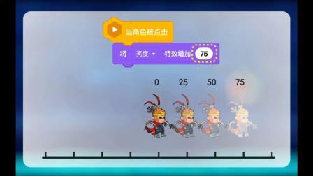 一节编程体验课泰安东平龙山大街编程中心江利君(1)