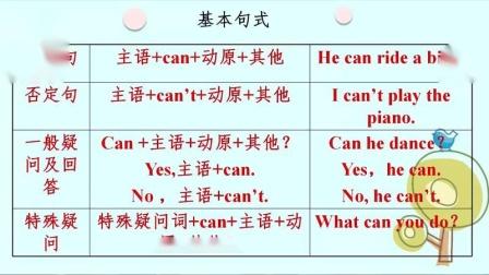 外研版英语七下《Module2 Language in use》河南闫老师优质课(配课件教案)