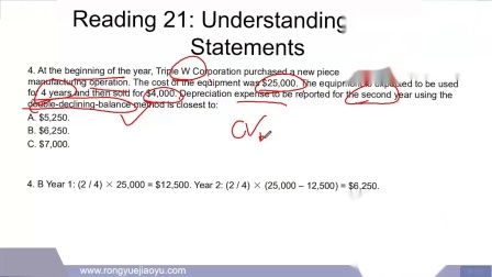CFA一级note-财务报表分析Reading21 Understanding Income Statements-8 T5.mp4