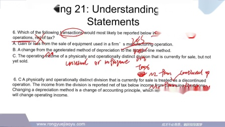 CFA一级note-财务报表分析Reading21 Understanding Income Statements-10 T7.mp4