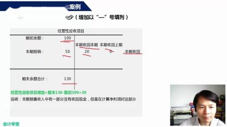 财务报表分析框架_财务报表网上申报_微型企业财务报表