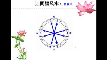 如何看坟地风水-江同福阴宅风水知识:青囊序