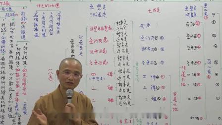 【空中佛学院】佛法概要(30)_菩萨行六度之禅波罗蜜(4)
