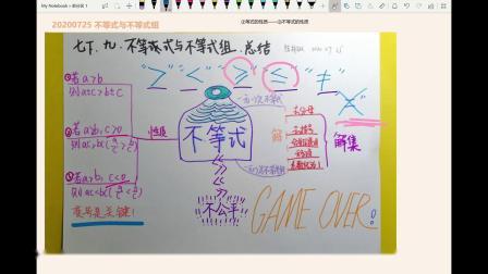 陈梓铫小微课:初一数学-下 20200725 不等式和不等式组知识点总结