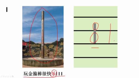 轻松学汉字:如何高效学拼音17 l象形记忆法